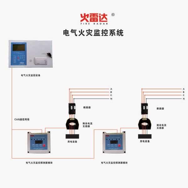 什么是电气火灾监控系统?图片